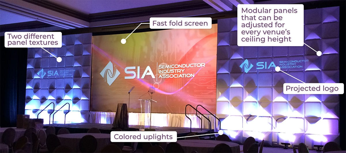 corporate event stage backdrop