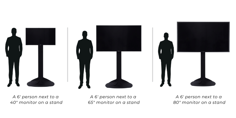 monitor size for events